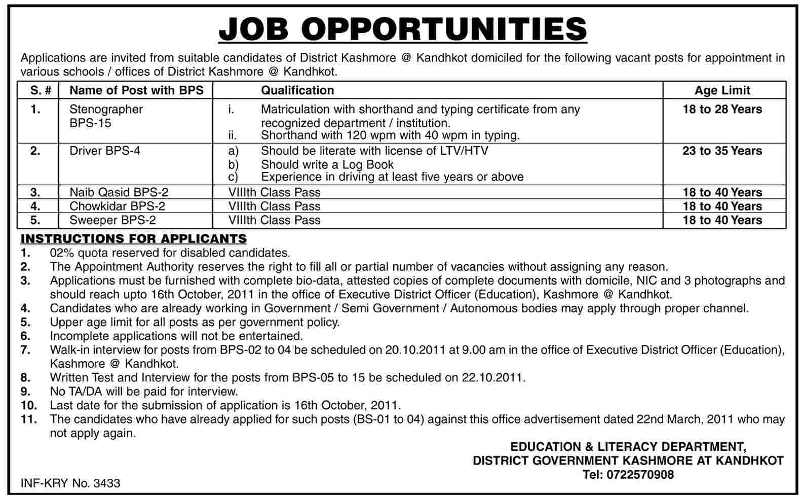 Education and Literacy Department, District Government Kashmore at Kandhkot Jobs Opportunities