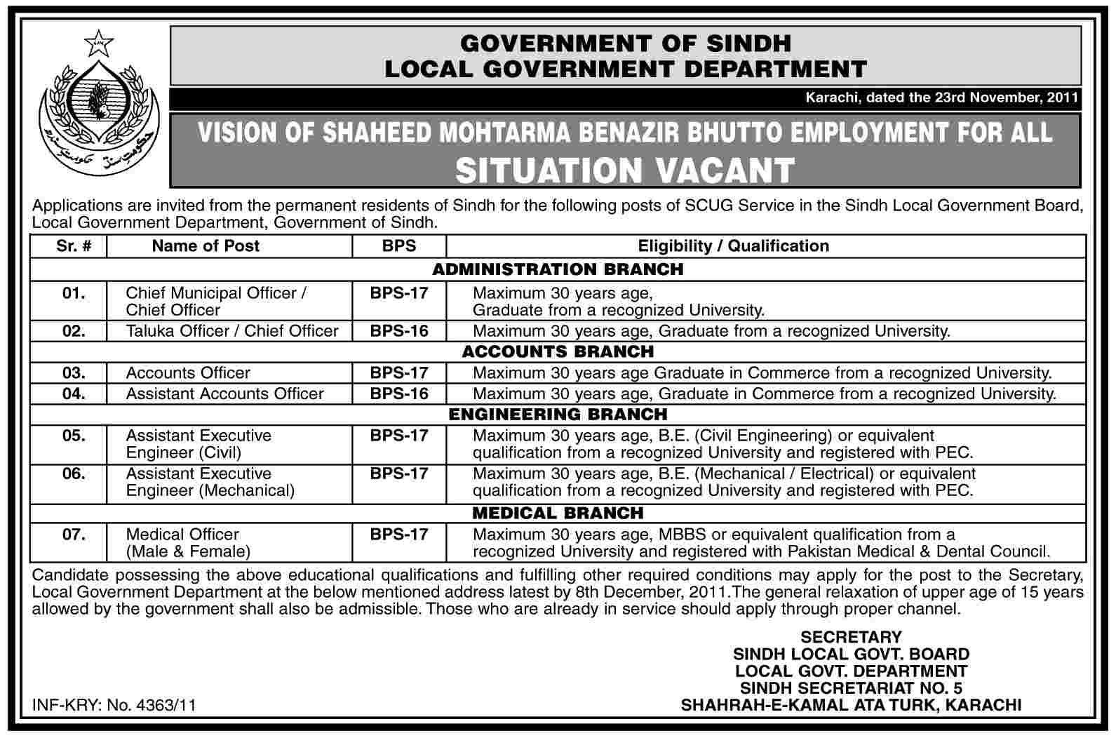 Local Government Department, Government of Sindh Jobs Opportunity