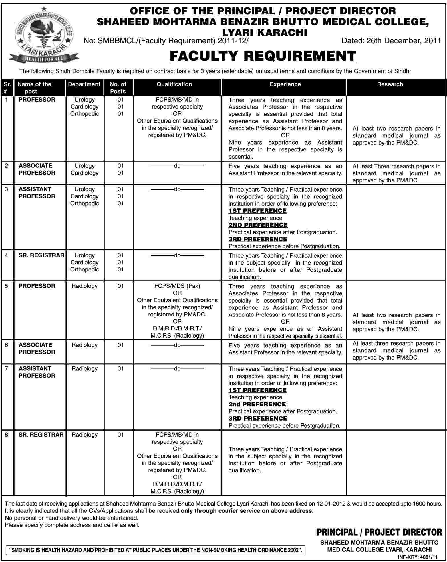 Office of the Principal/Project Director, Shaheed Mohtarma Benazir Bhutto Medical College, Karachi Jobs Opportunity