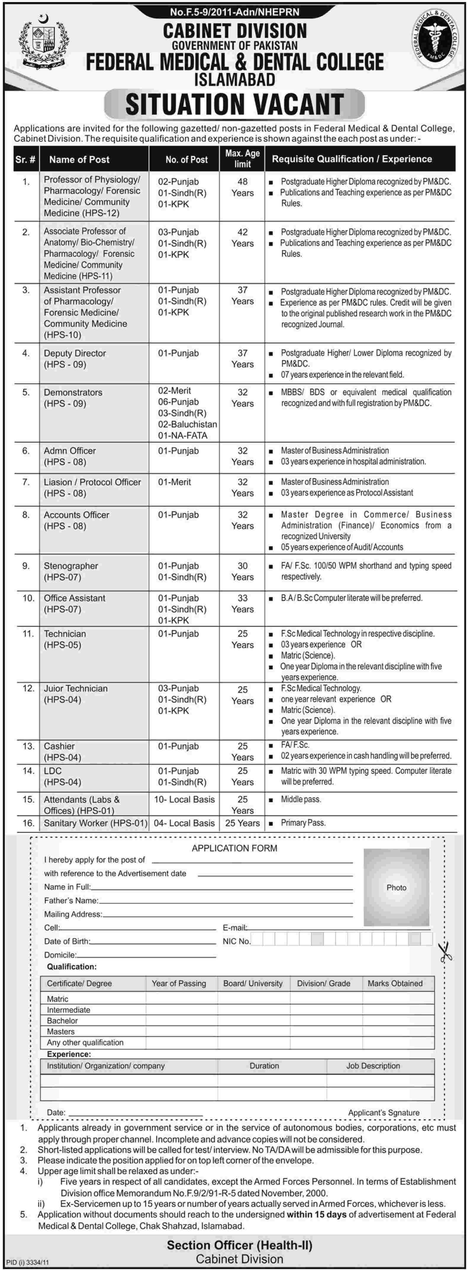 Federal Medical & Dental College Islamabad Jobs Opportunity