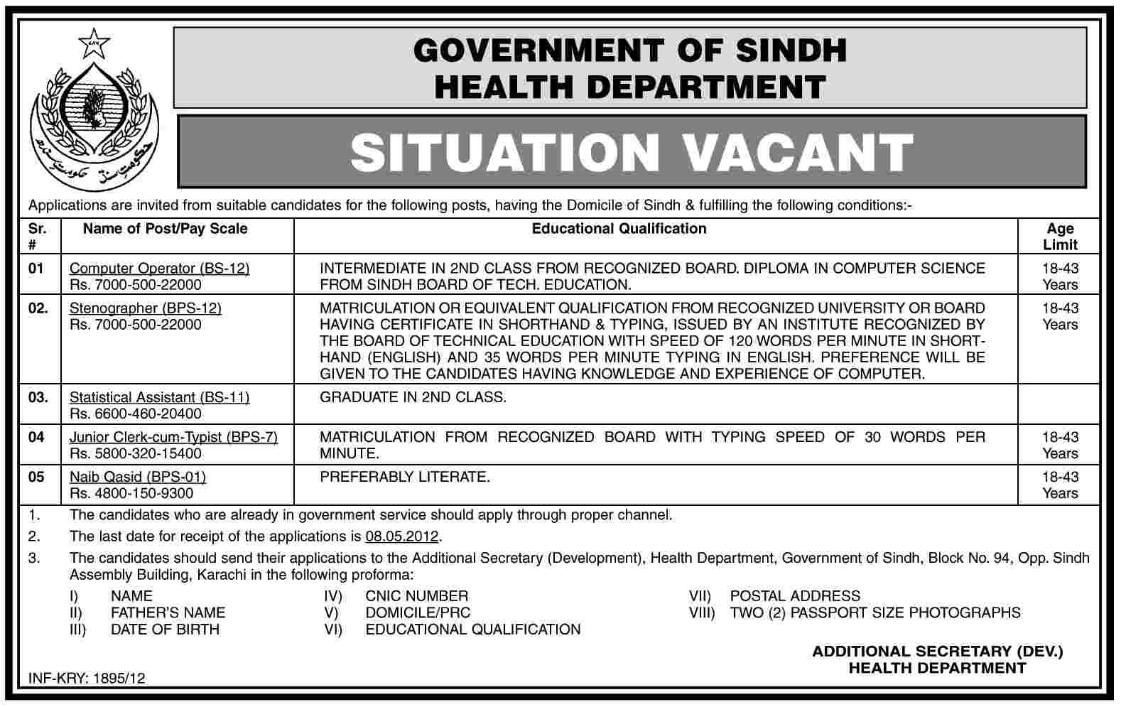 Jobs in Health Department Government of Sindh (Govt. job ...