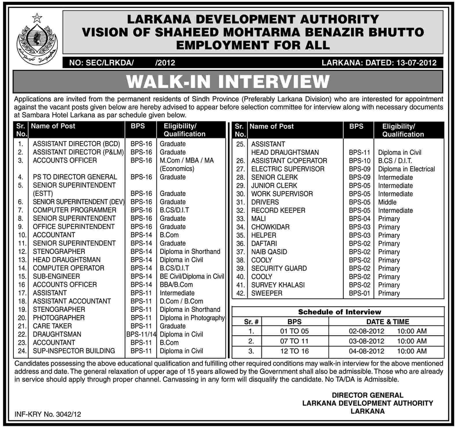 Administrative and Support Staff Required by Larkana Development Authority (Government Job)