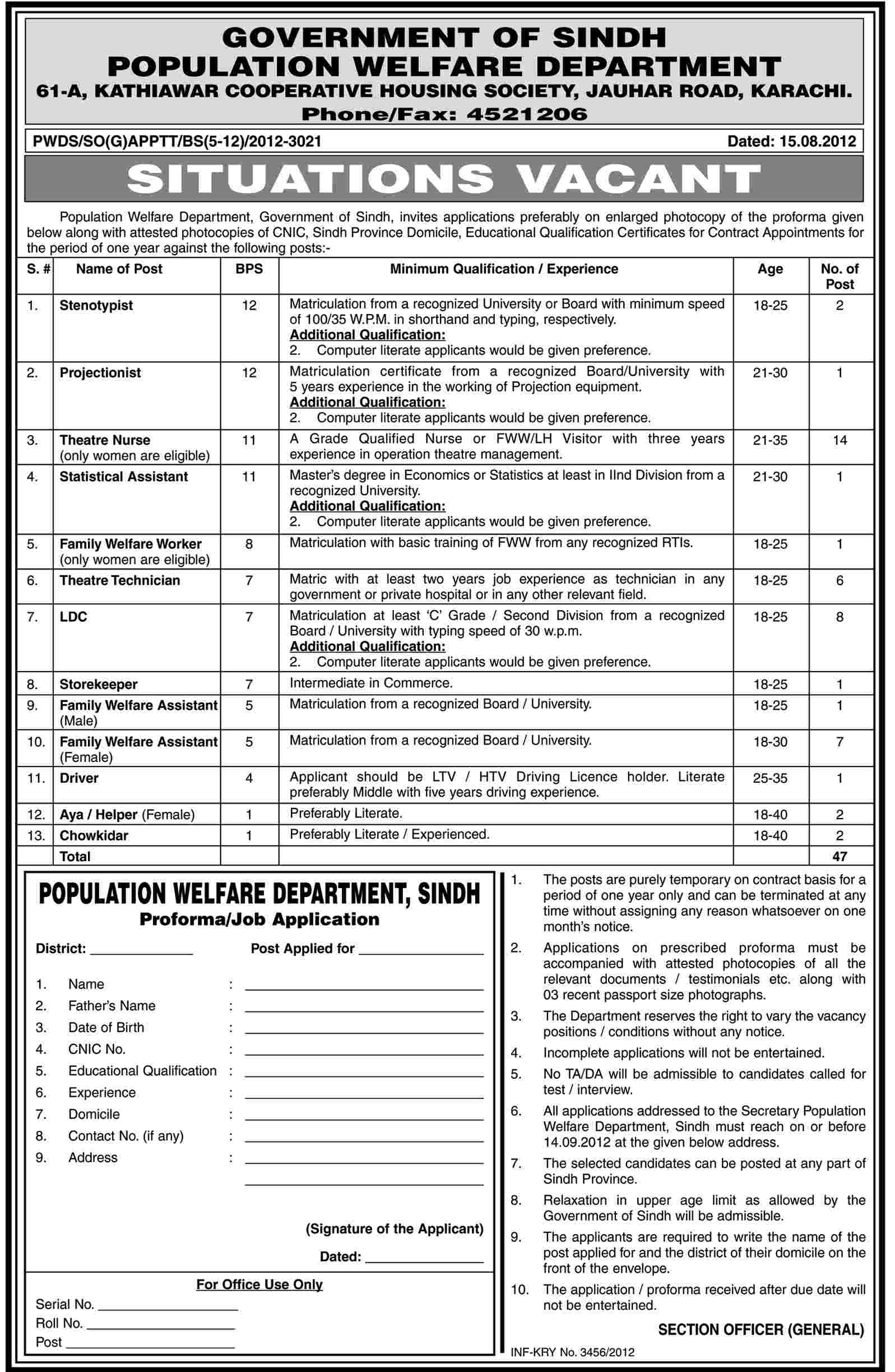 Population Welfare Department PWD Government of Sindh Jobs (Government job)