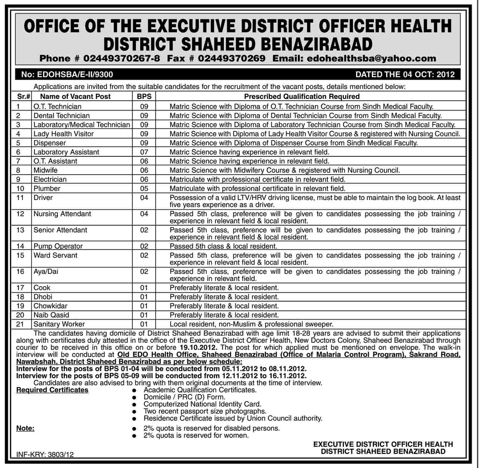 Office of EDO Health, District Shaheed Benazirabad Jobs