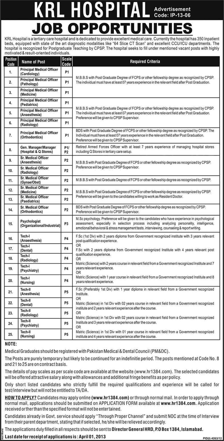 KRL Hospital Jobs 2013 March Latest Advertisement