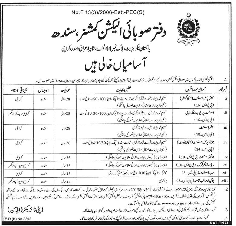Election Commission Sindh Jobs 2013 Application Form