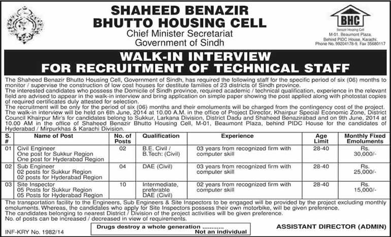 Shaheed Benazir Bhutto Housing Cell Jobs 2014 June Latest for Civil Engineers