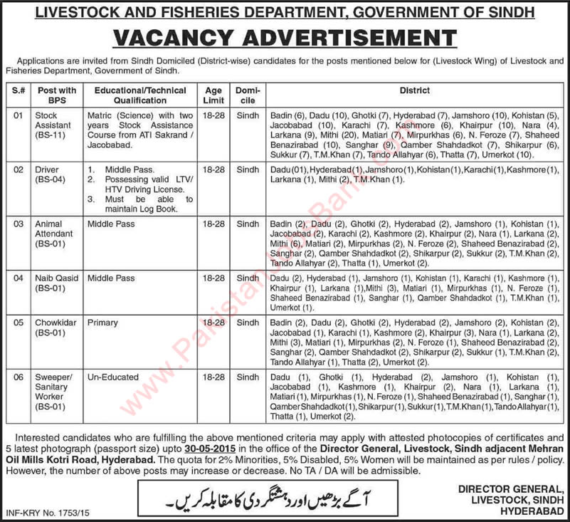 Livestock and Fisheries Department Sindh Jobs 2015 May for Stock Assistant, Naib Qasid, Chowkidar & Others