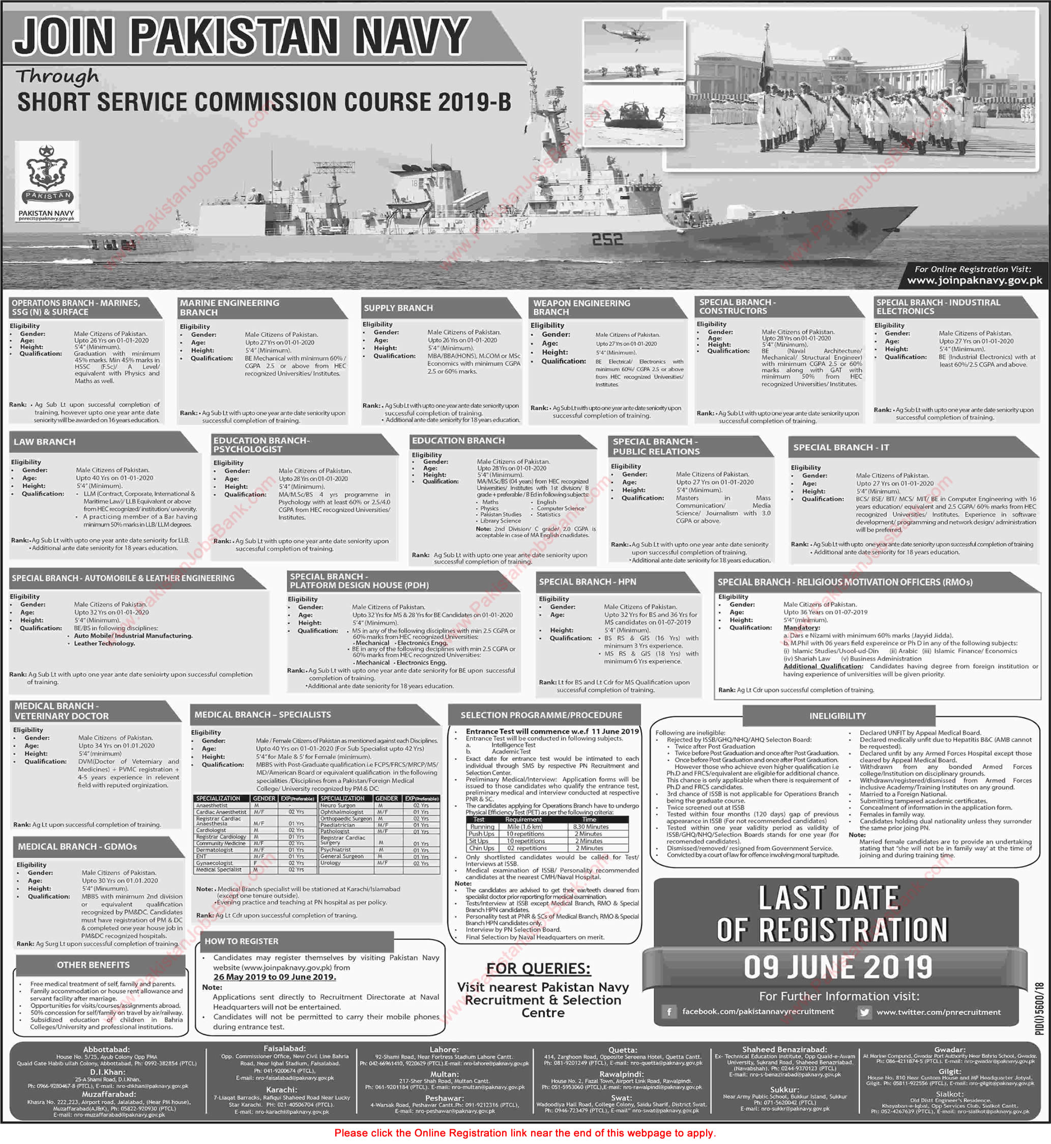 Join Pakistan Navy through Short Service Commission Course 2019-B Online Registration Latest