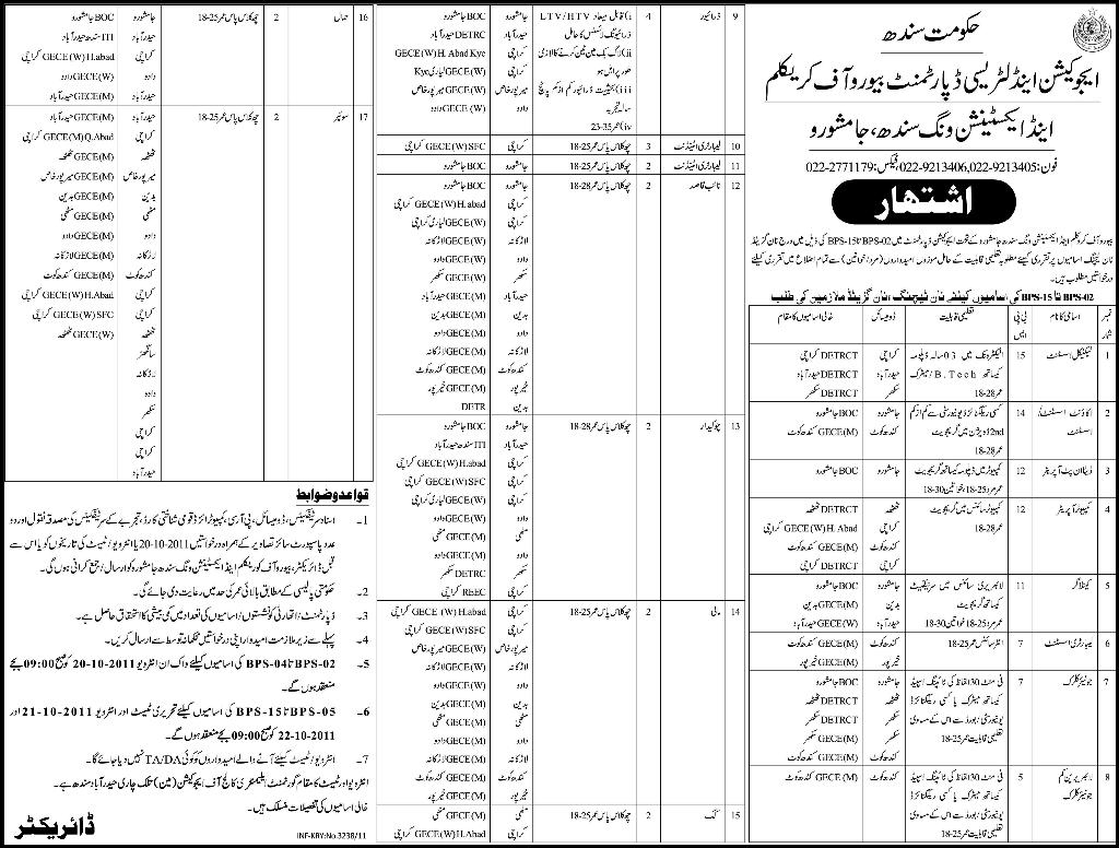 Job Opportunities In Government Sector