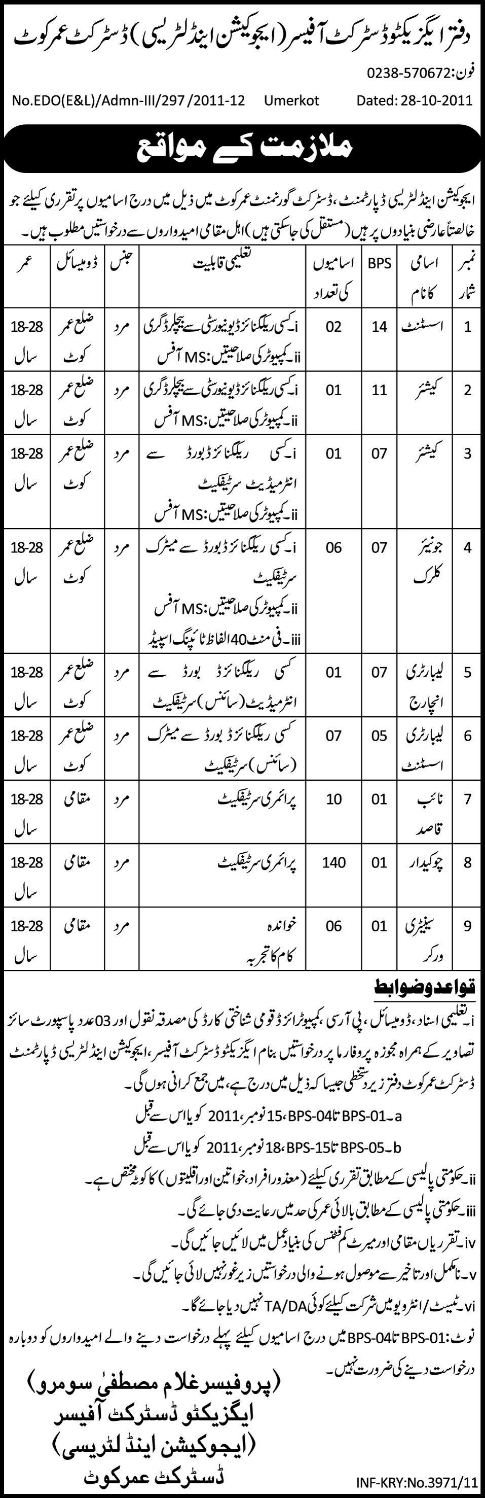 Office of EDO (Education & Literacy) District Omarkot Job Opportunities