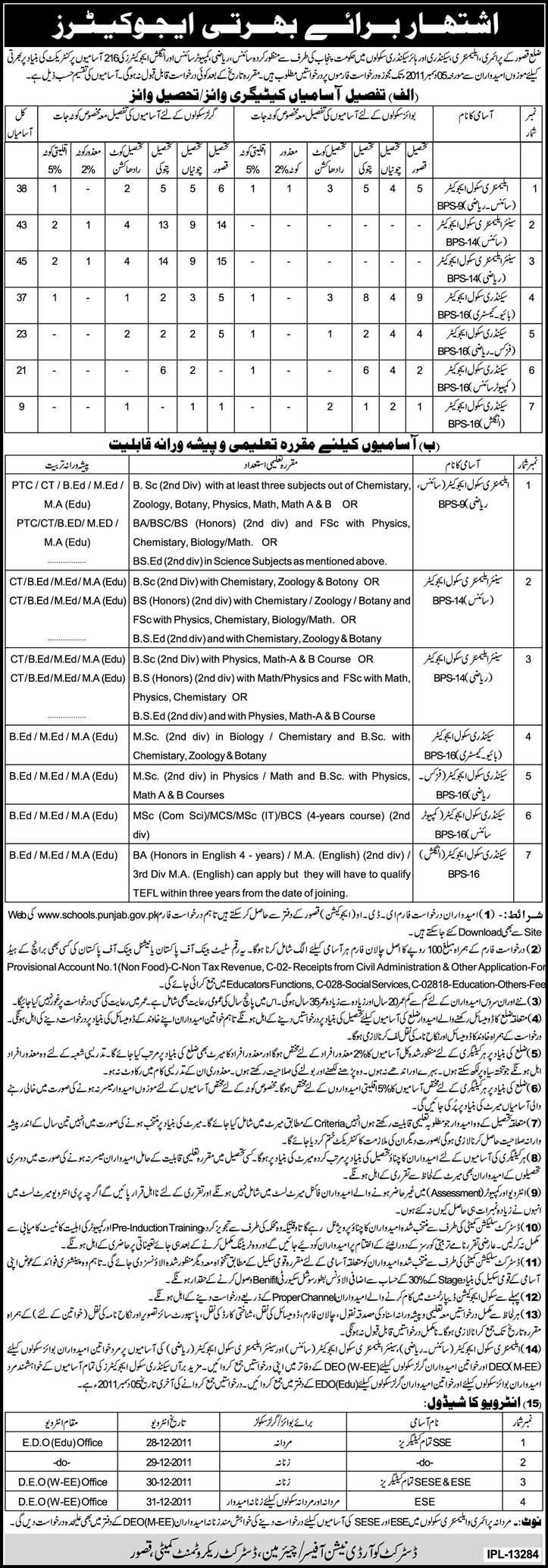Educators Required by Government of the Punjab, for Kasur District