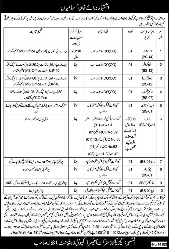 Community Development Department District Government Nankana Sahib Required Staff