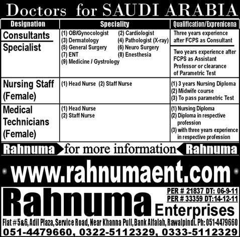 Doctors Required for Saudi Arabia