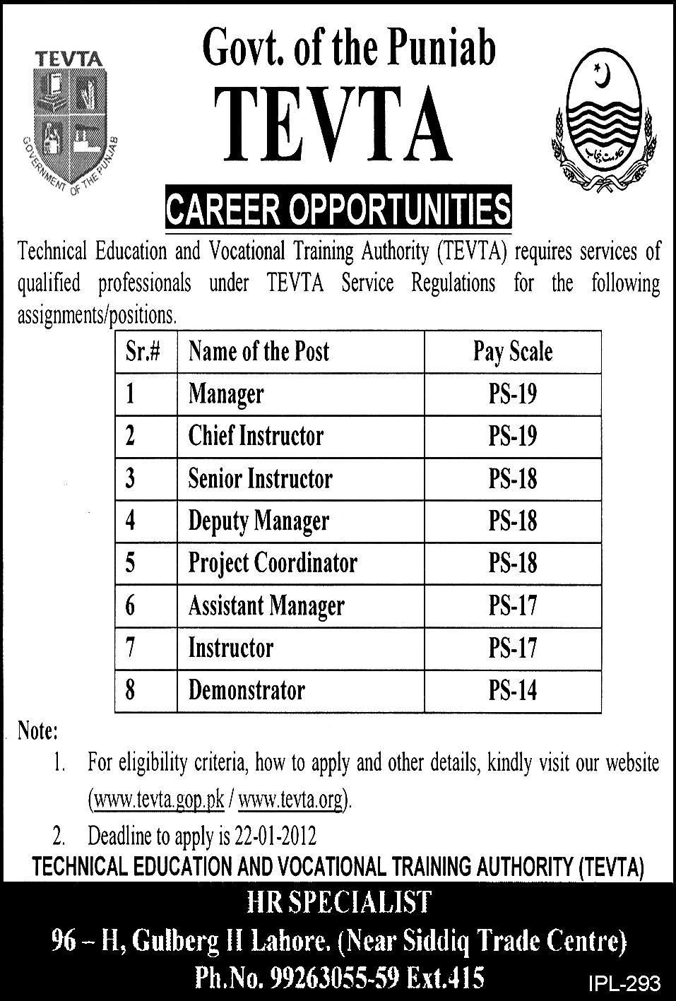 TEVTA Government of the Punjab Jobs Opportunity