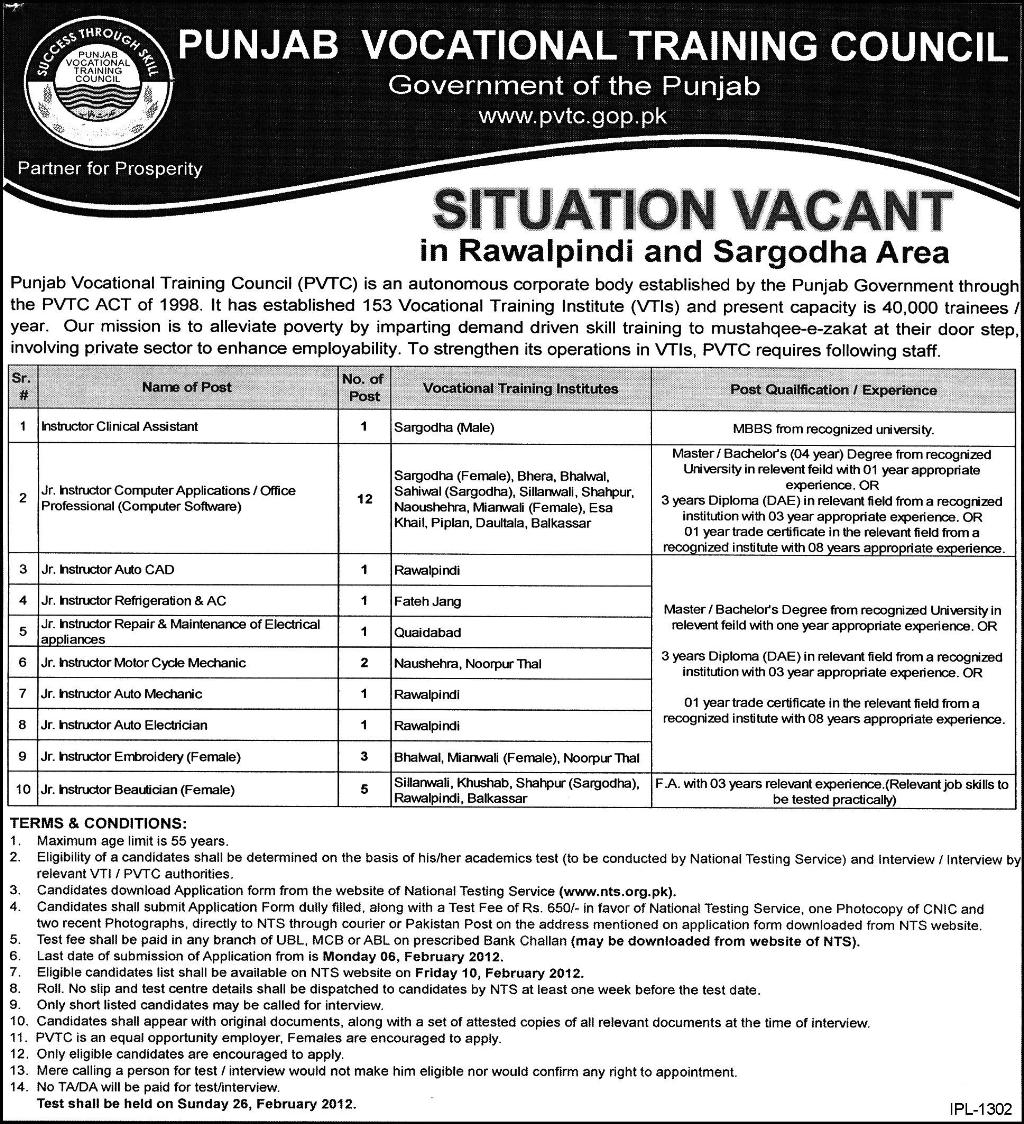 Punjab Vocational Training Council Required Staff
