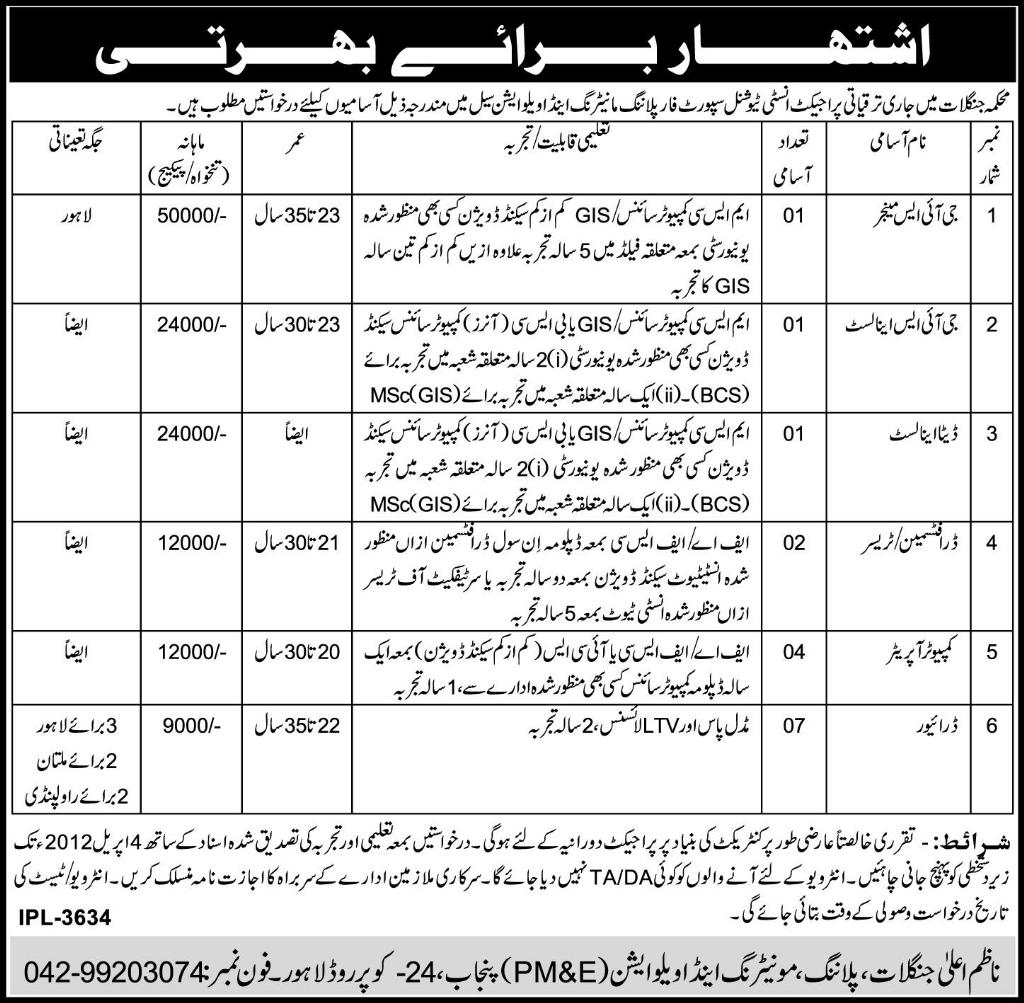 Forest Department (Govt) Jobs