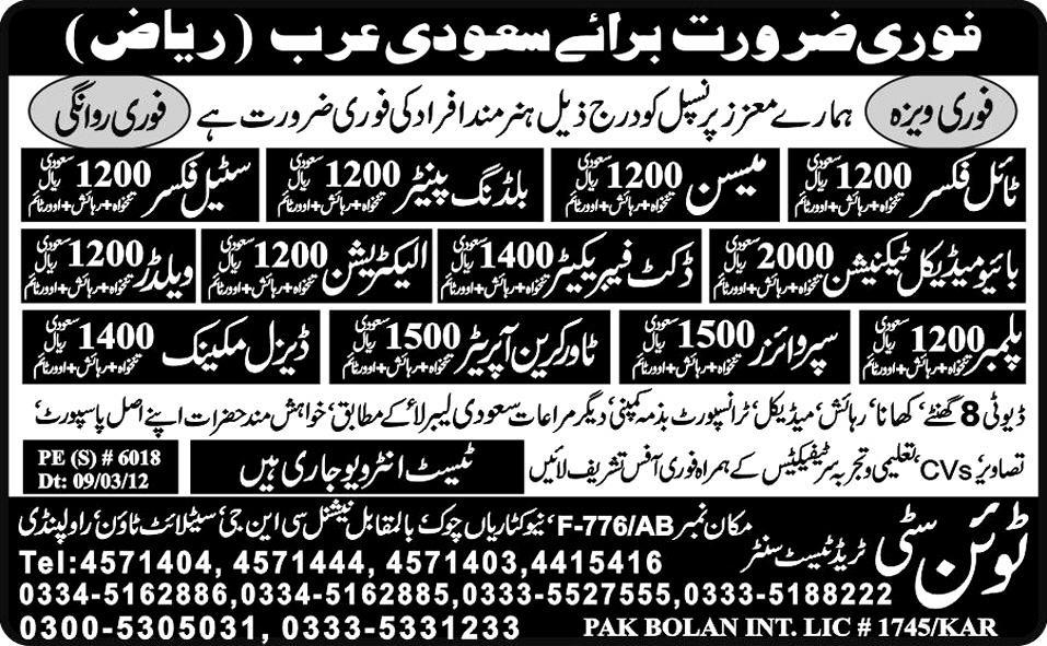 Technicians, Operators and General Workers Jobs