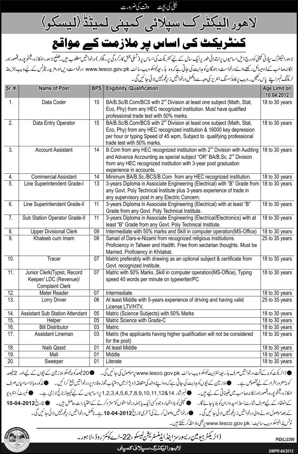 LESCO (Govt) Jobs