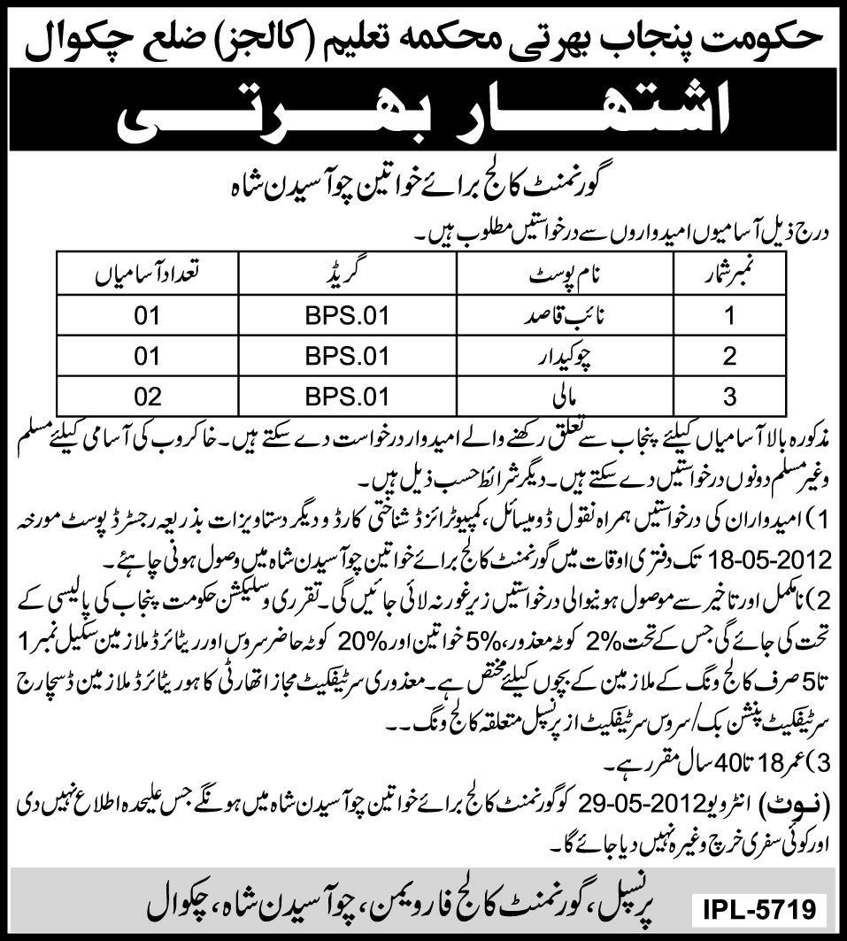 Jobs in Education Department Colleges (Govt. Job) in Chakwal ...