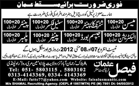 Electricians and Carpenters Required for Masqat