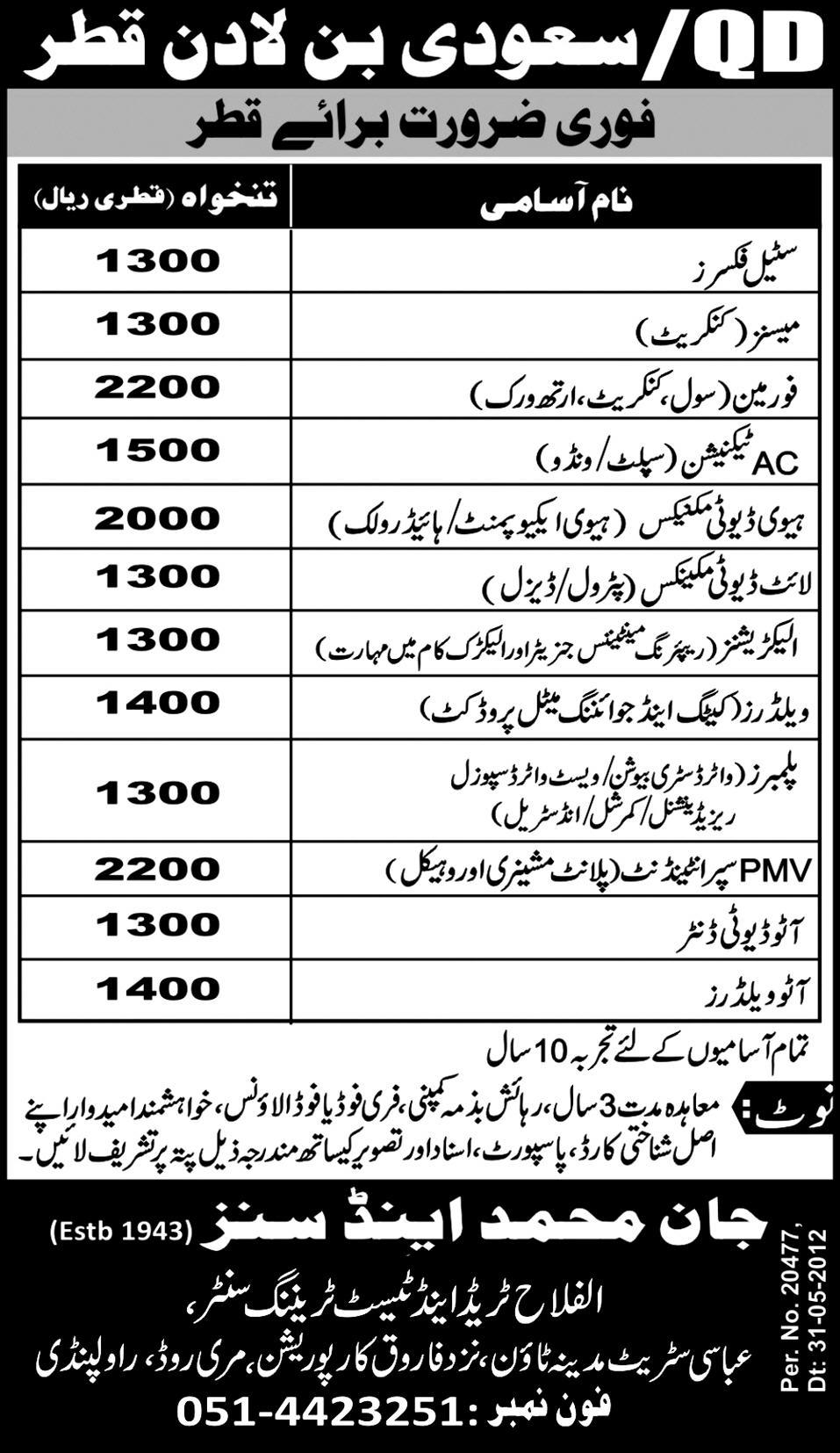 Construction Staff and Technical Staff Required