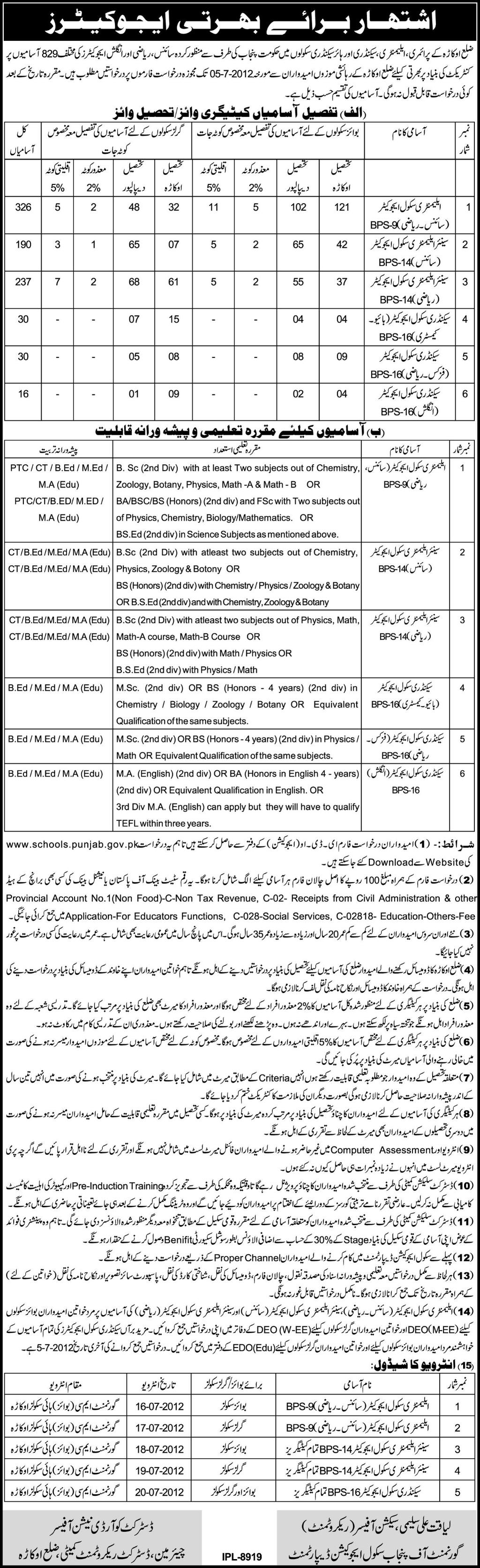 Teachers/Educators Required by Government of Punjab at Primary, Elementary, Secondary and Higher Secondary Schools (Okara District) (829 Vacancies) (Govt. Job)