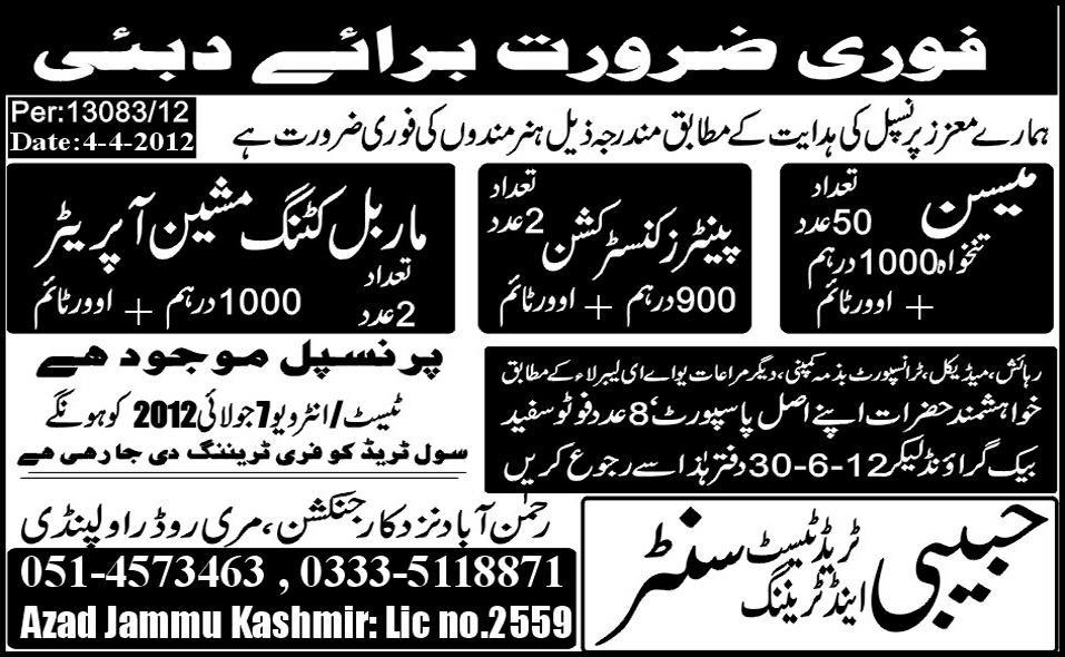 Painter and Marble Cutting Machine Operator Job