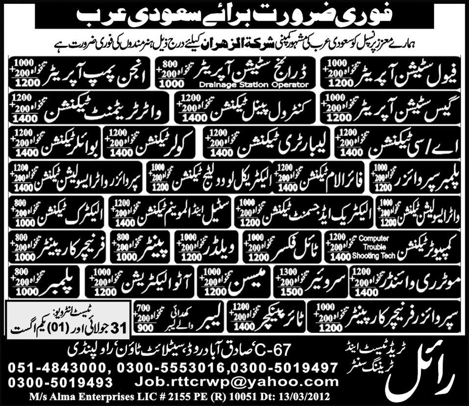Mechanical and technical staff required for water for Electric motor winder jobs in saudi arabia