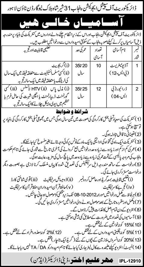 Directorate of Special Education Punjab Requires Staff (Government Job)