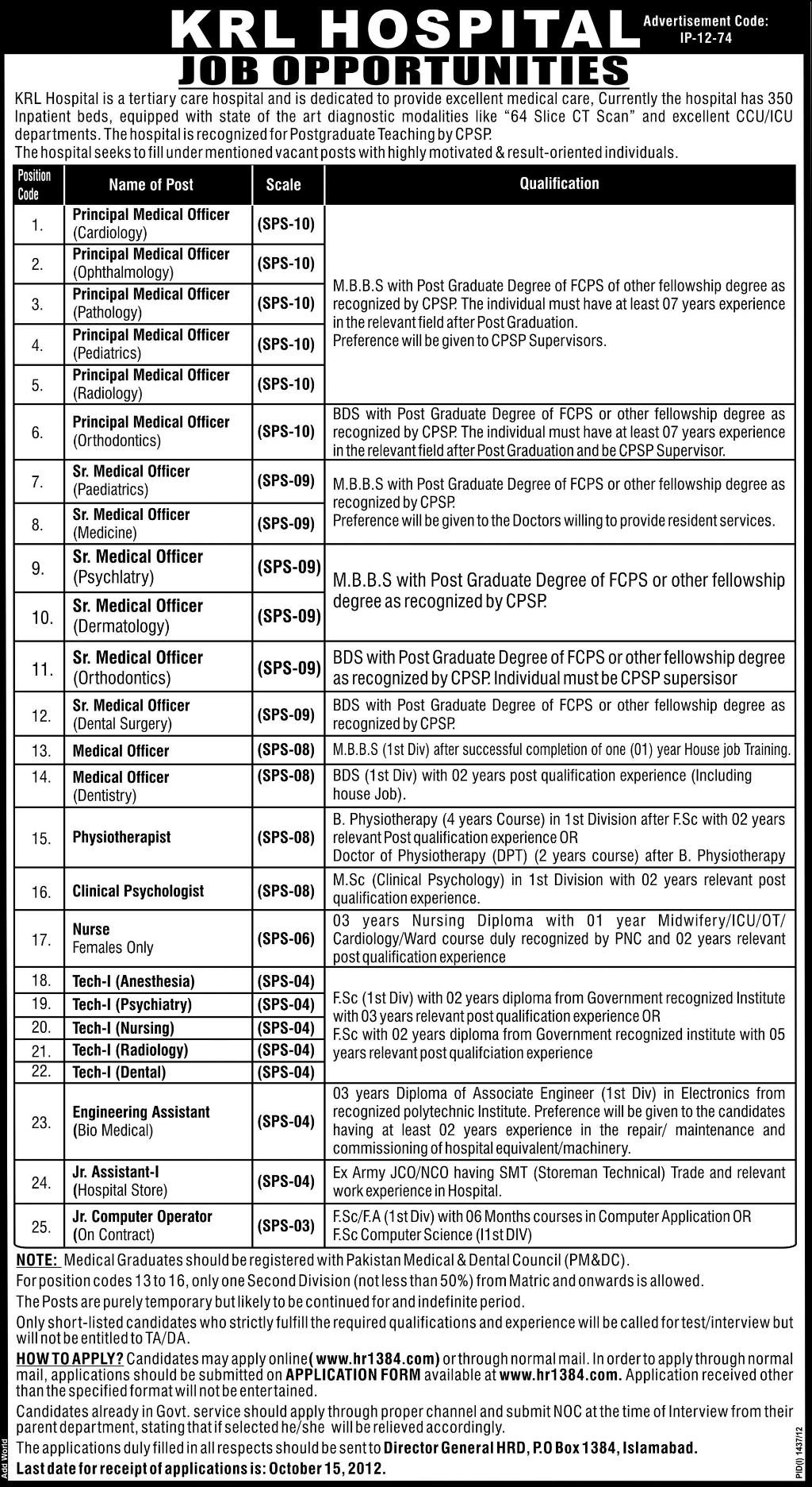 KRL Hospital Requires Medical Professionals and Computer Operator (Government Job)