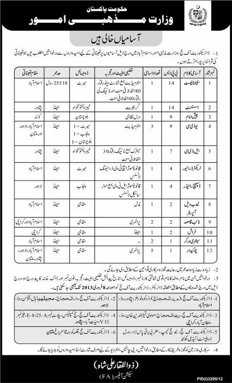 Ministry of Religious Affairs Jobs 2013 in Directorate of Hajj