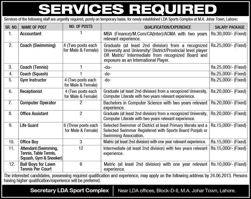 Lda Sports Complex Johar Town Lahore Jobs 2013 June 14