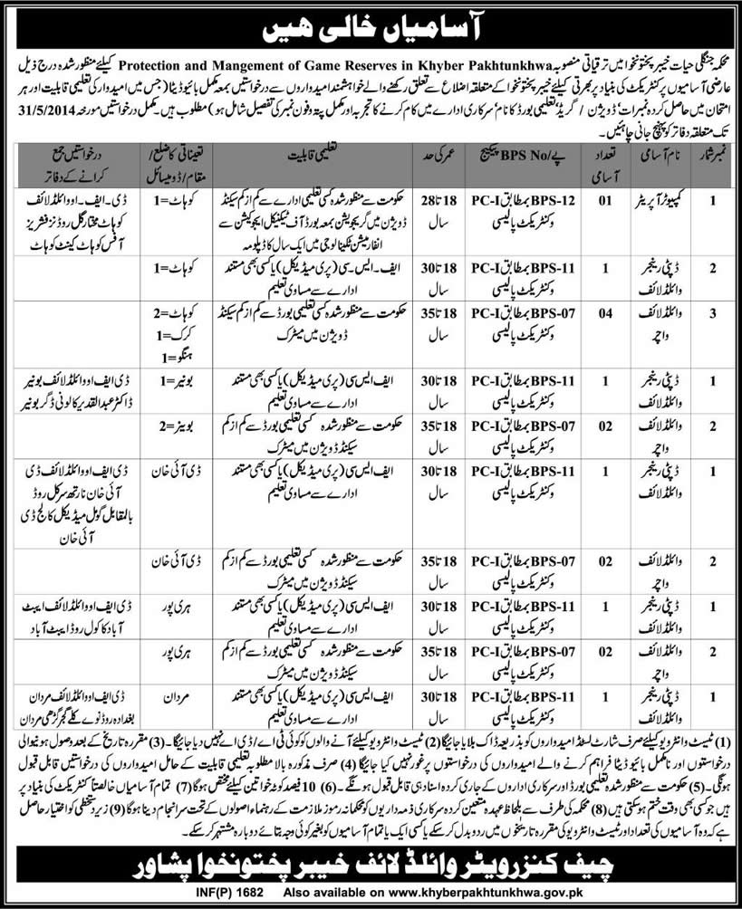 Latest Jobs in Wildlife Department KPK 2014 May Advertisement