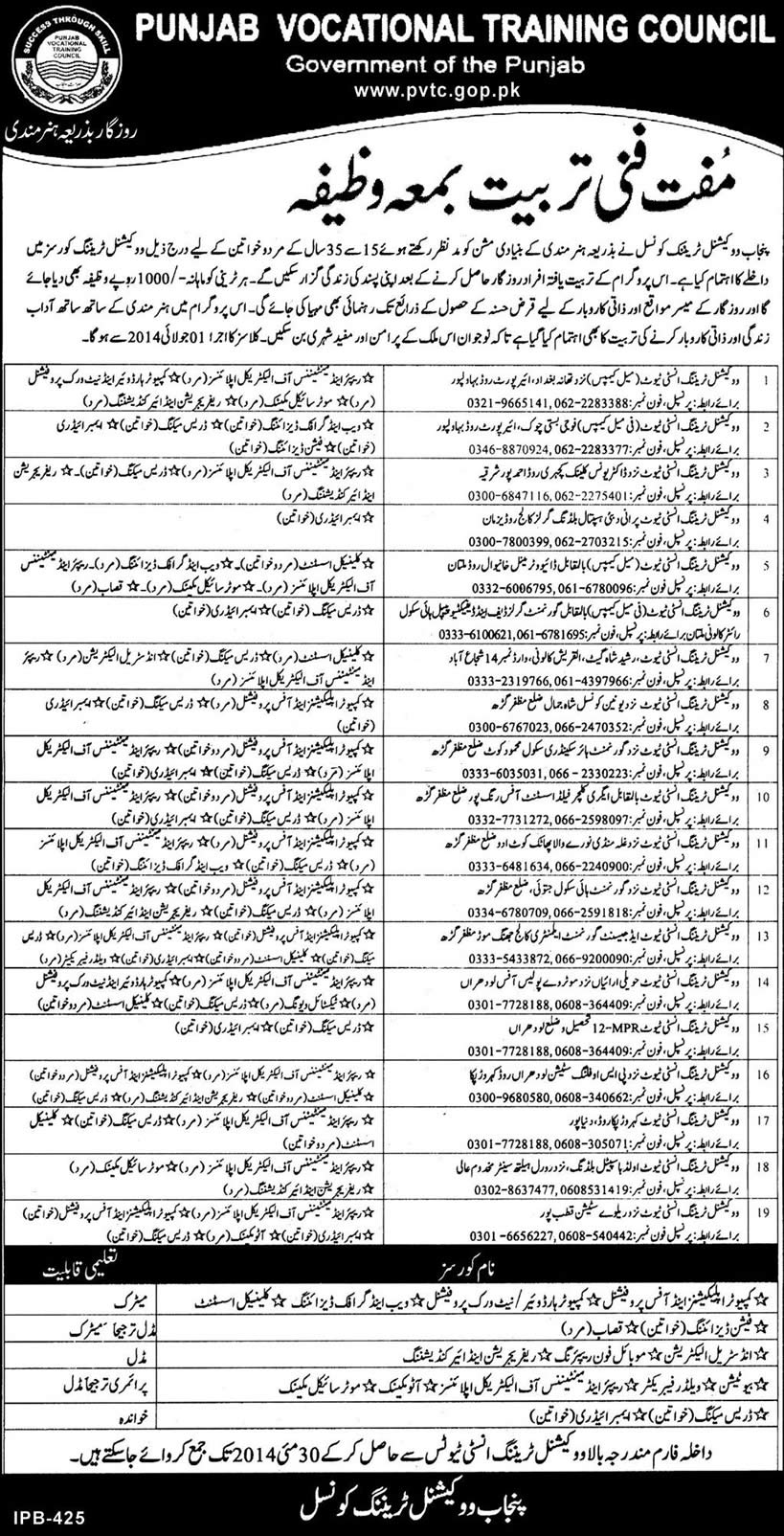 technical training in punjab stipend under technical training in punjab 2014 stipend under punjab vocational training council