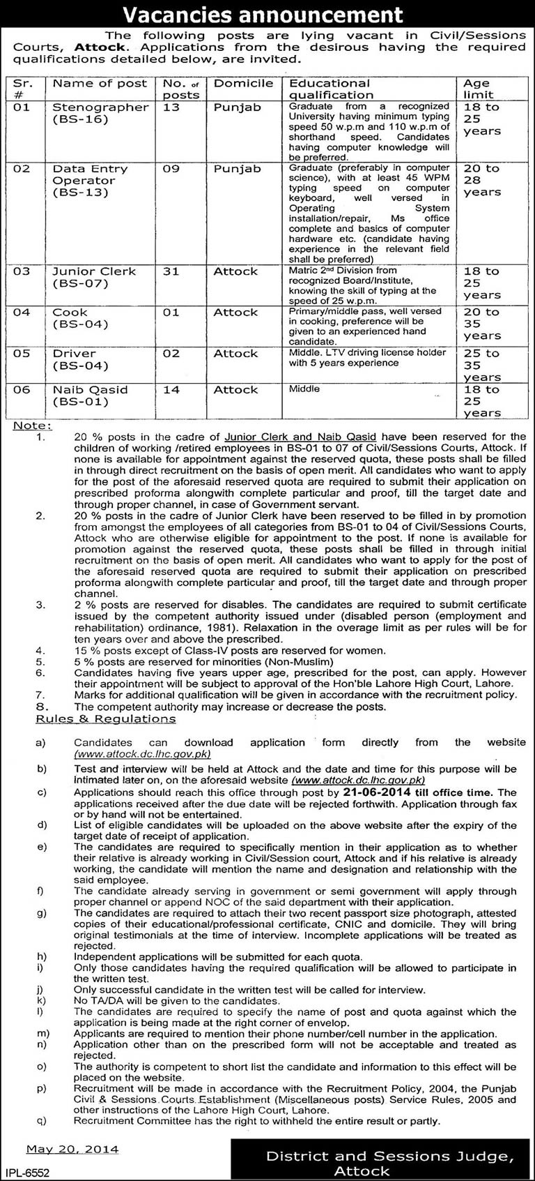 Civil / Session Court Attock Jobs 2014 May Junior Clerks, Stenographers, Data Entry Operators & Others