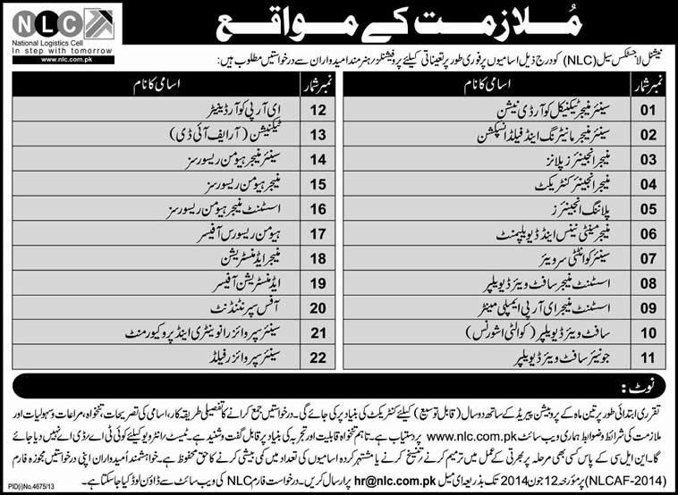 NLC Jobs 2014 May Application Form NLCAF-2014