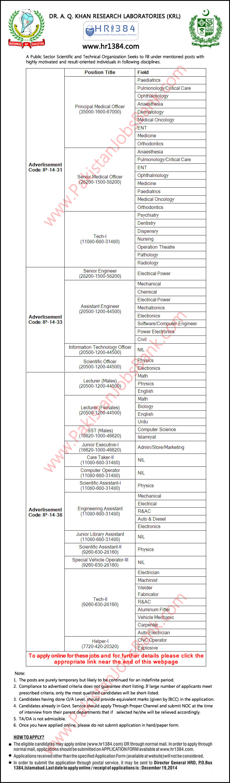 www.hr1384.com Jobs Online Application Form Download 2014 December Latest / New Advertisement