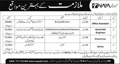 Forex trading jobs in islamabad