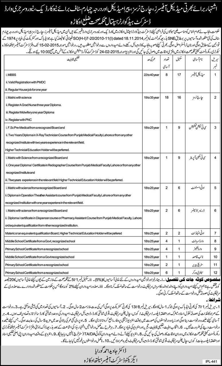 Health Department Okara Jobs 2015 Medical Officers Nurses