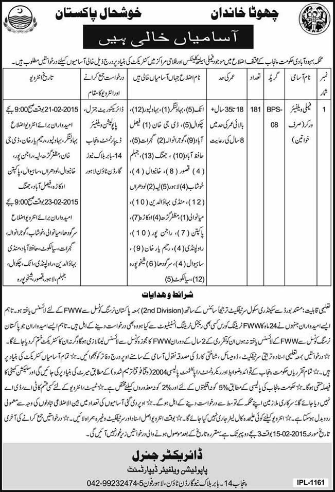 Family Welfare Worker Jobs in Punjab Population Welfare Department 2015 in Family Health Clinics