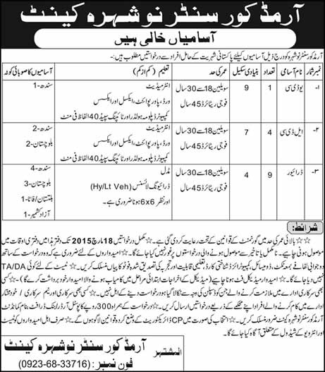 Armoured Corps Center Nowshera Cantt Jobs 2015 March Clerks & Drivers in Pakistan Army Latest