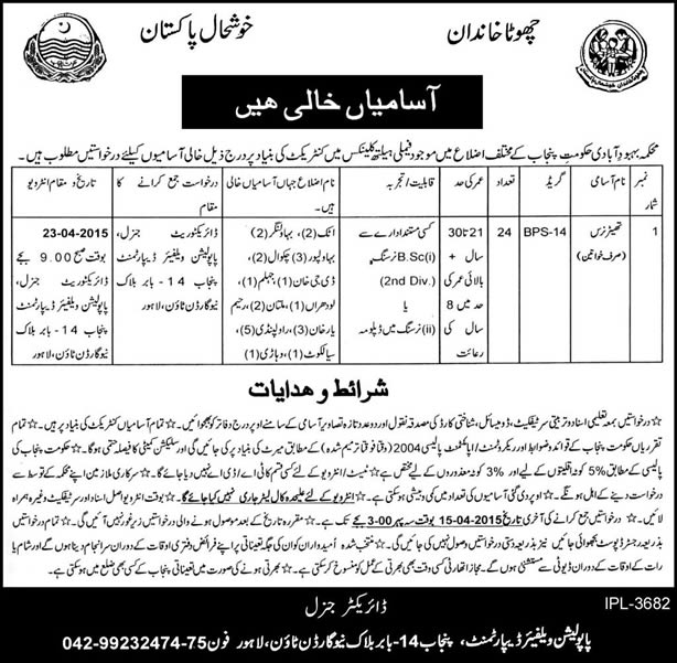 Theatre Nurse Jobs in Population Welfare Department Punjab 2015 March / April Latest