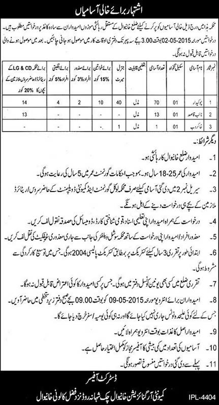 Community Organization Khanewal Jobs 2015 April for Chowkidar, Naib Qasid & Khakroob Latest