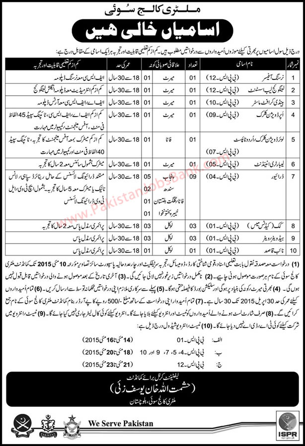 Military College Sui Balochistan Jobs 2015 April / May Clerks, Drivers, Cook, Waiter & Others
