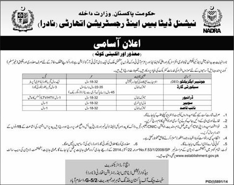 NADRA Islamabad Minorities & Disabled Quota Jobs 2015 May Data Entry Operator, Naib Qasid & Others