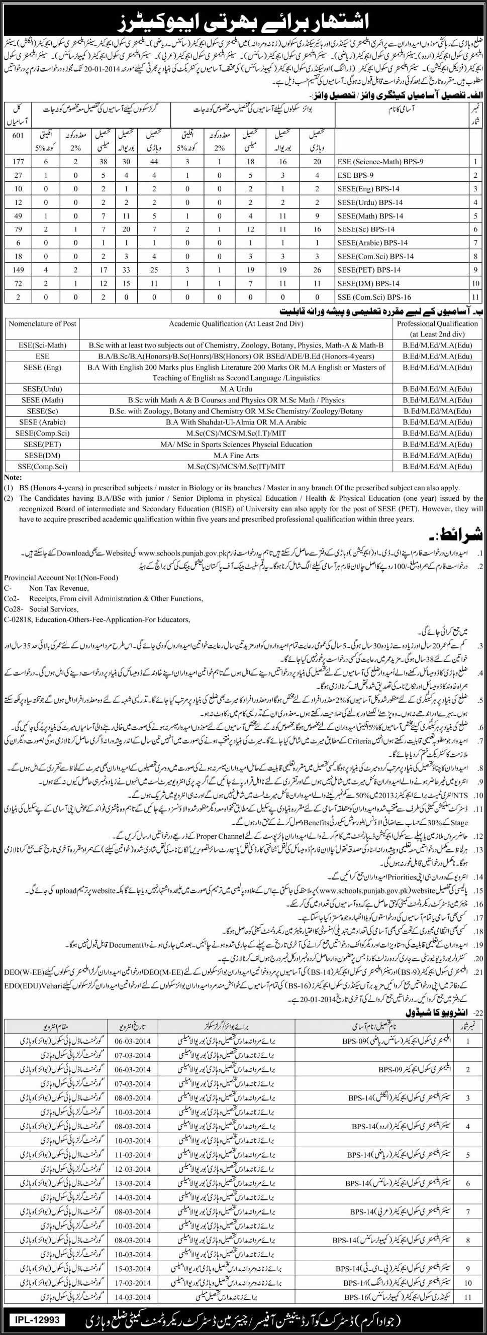Senior Secondary Elementary School Educators Jobs In