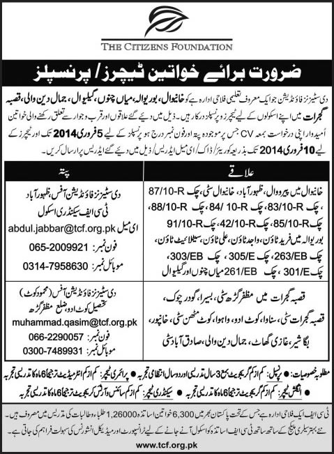 The Citizens Foundation Jobs for Teachers & Principals 2014 in Punjab