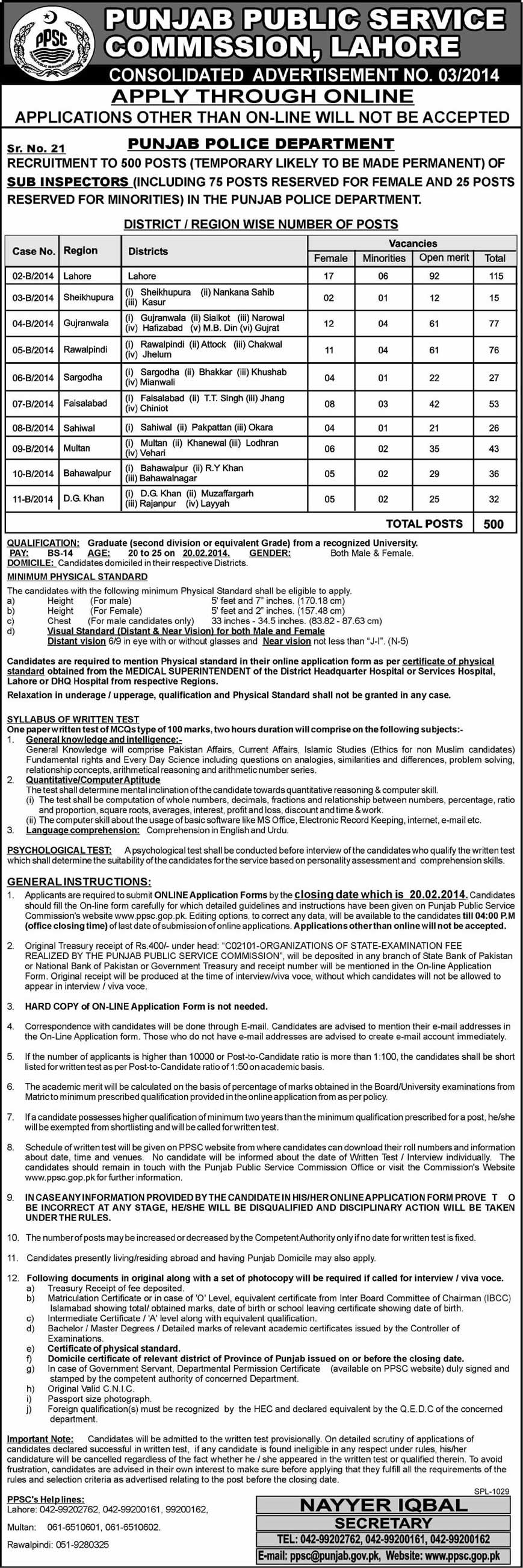 PPSC Jobs 2014 Latest for Sub Inspectors in Punjab Police