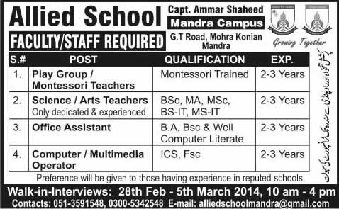 Allied School Mandra Campus Jobs 2014 February for Teaching & Admin Staff